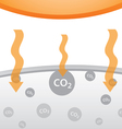 carbon dioxide in atmosphere vector image vector image