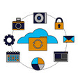cloud computing folder reload items vector image vector image