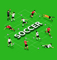soccer isometric flowchart composition vector image vector image