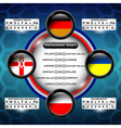euro soccer group c vector image