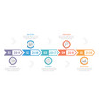 timeline infographics vector image vector image