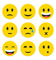 Character Emotions Happy and Sad Icons Set vector image vector image