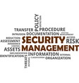 word cloud security management vector image vector image
