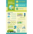Ecology Flat Vertical Infographics vector image