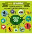 Golf infographic flat style vector image vector image