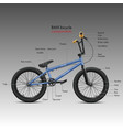 Labeled bmx bicycle components