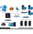 lan network diagram vector image vector image
