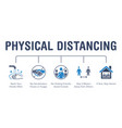 physical distancing poster with flat icons vector image vector image