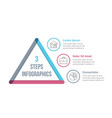 3 steps infographics vector image vector image