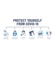 protect yourself from covid-19 poster with flat vector image vector image