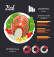 healthy food infographic vector image vector image
