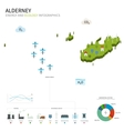 Energy industry and ecology of Alderney vector image