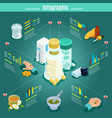 isometric alternative medicine infographic concept vector image