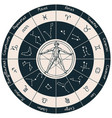 circle zodiac signs with a human figure vector image