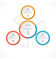 infographic circle with 3 options vector image vector image