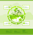 save the world together green ecology vector image