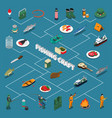 fishing isometric flowchart vector image