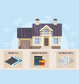 modern house roofing system materials flat vector image