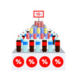 supermarket sale on water vector image