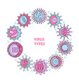 virus types concept poster with round frame vector image vector image