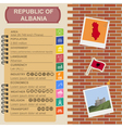 Albania infographics statistical data sights vector image