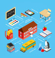 education isometric infographics vector image vector image