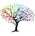 tree rainbow vector image