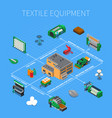 textile manufacturing isometric composition vector image vector image