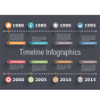 Timeline Infographics Template vector image vector image