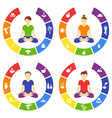 Yoga lifestyle circles set with people isolated on vector image vector image