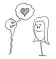 cartoon human sperm or spermatozoon declaring vector image