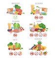 nutririon diet food types product infographic vector image