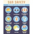 Sun and beach safety instruction skin protection vector image vector image
