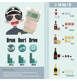 Blood alcohol calculator infographic vector image