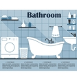 Flat blue bathroom interior with long shadows vector image