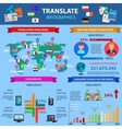Translate Infographics With World Statistics vector image vector image