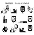 diabetes diabetic healthcare icons set vector image