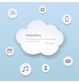 Abstract clouds for social networks Cloud vector image vector image