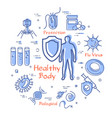 Concept bacteria and viruses - healthy