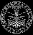 thors hammer - mjollnir and the scandinavian