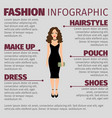 lady in black dress fashion ifnographic vector image vector image