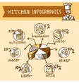 Kitchen infographic sketch vector image
