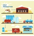 stages production and vector image