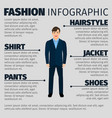 Fashion infographic with young smiling manager vector image