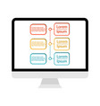 modern computer display with infographic data vector image vector image