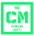 Curium chemical element vector image vector image