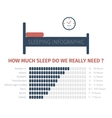Sleep infographic vector image vector image