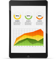 tablet with statistics chart vector image vector image