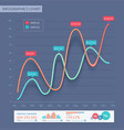 business 3d infographic line template vector image vector image