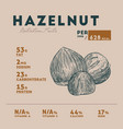 nutrition fact of hazelnut hand drawn vector image